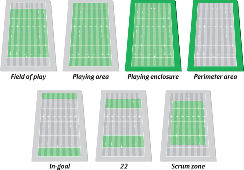 Rugby playing enclosure. Image credit World Rugby.